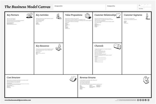 business-model-canvas_featured_thumb