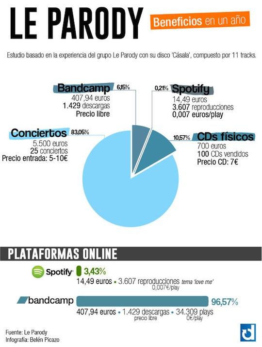 Parody-plataformas-Grafico-Belen-Picazo_EDIIMA20131024_0667_5