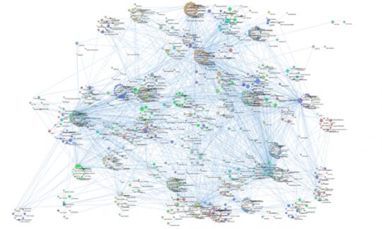 Las categorías están enlazadas según el número de veces que aparecen juntos en estudios de Clips4sale. Los círculos más grandes representan categorías con más videos. Fotografía de  Martin Robbins  Fuente: http://www.theguardian.com/science/the-lay-scientist/2015/apr/30/porn-data-visualising-fetish-space