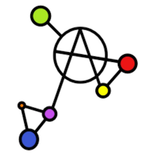 http://es.wikipedia.org/wiki/Anarqu%C3%ADa_relacional