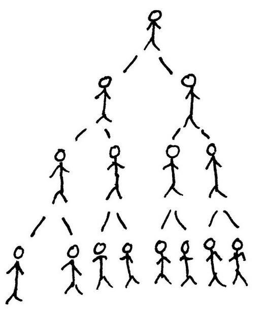 jerarquia