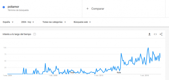 Screenshot_2020-07-24 Google Trends 24.07.2020