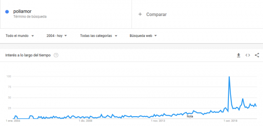 Screenshot_2020-07-24 Google Trends